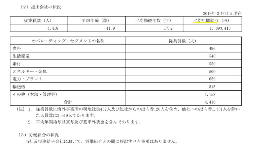 三井 物産 年収