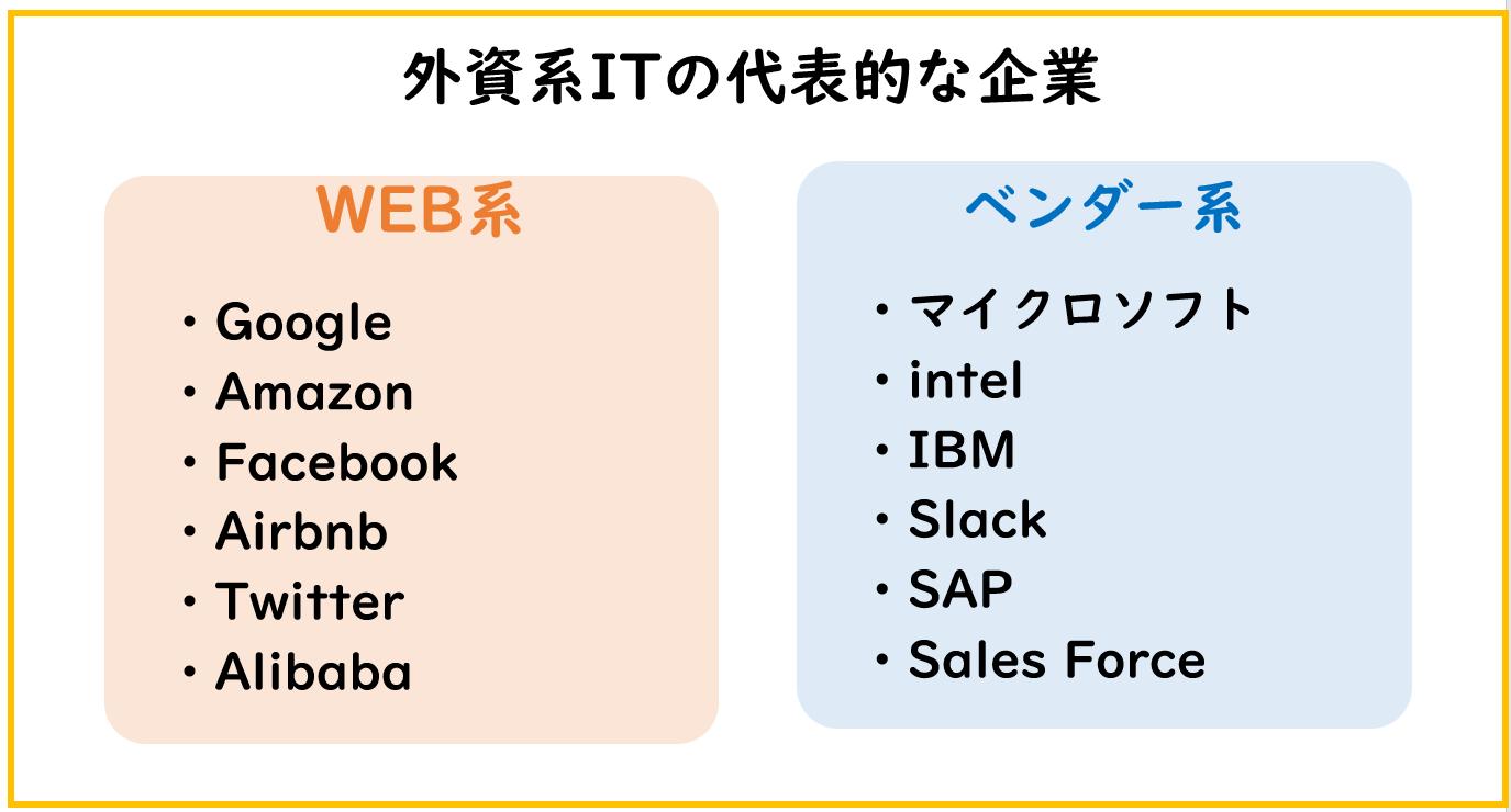 外資系IT企業に強い転職エージェント